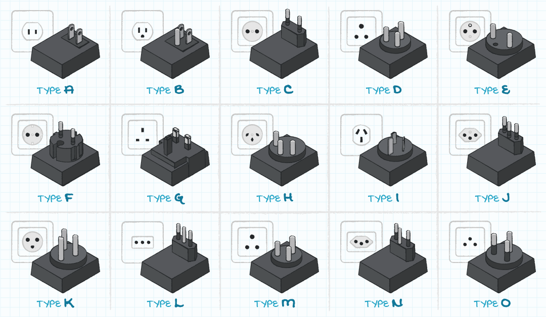 Illustration of power connector types